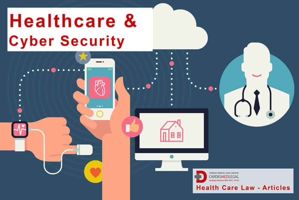 Concept-Healthcare Cyber Security & wearable devices